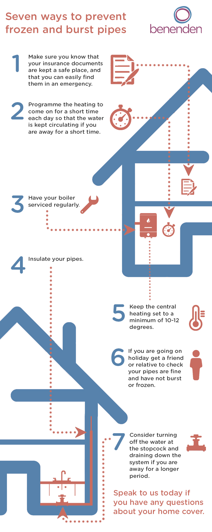 Seven ways to prevent frozen & burst pipes