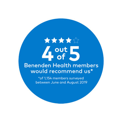 4 out of 5 Benenden Health members would recommend us